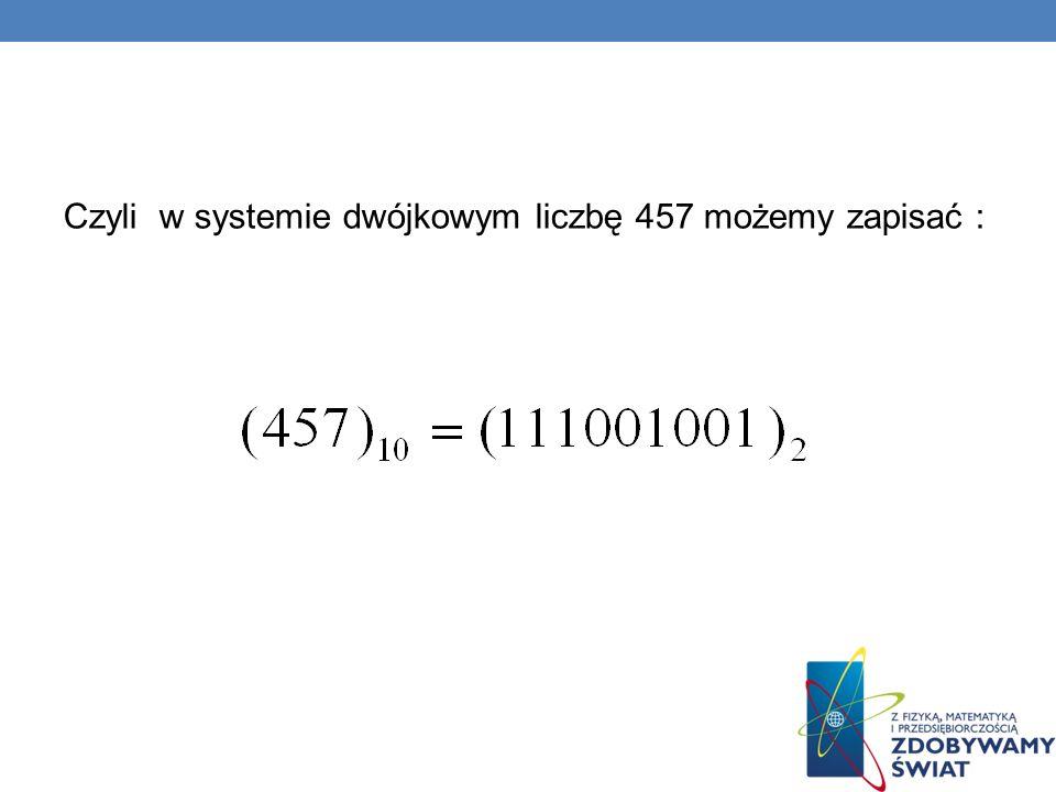 Czyli w systemie dwójkowym liczbę 457 możemy zapisać :