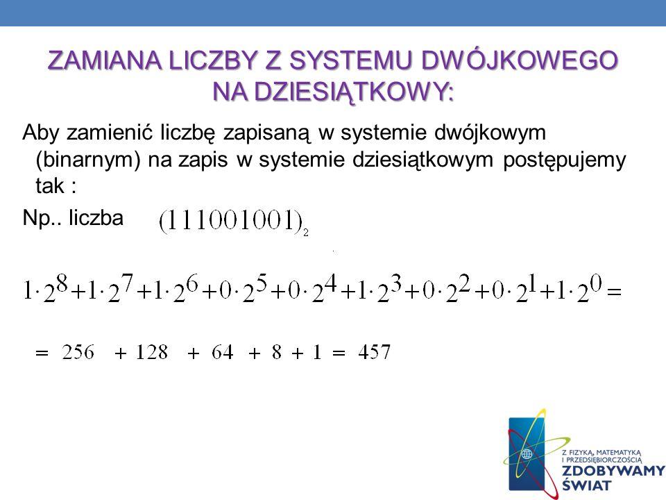 ZAMIANA LICZBY Z SYSTEMU DWÓJKOWEGO NA DZIESIĄTKOWY: Aby zamienić liczbę zapisaną w systemie dwójkowym (binarnym) na zapis w systemie dziesiątkowym po