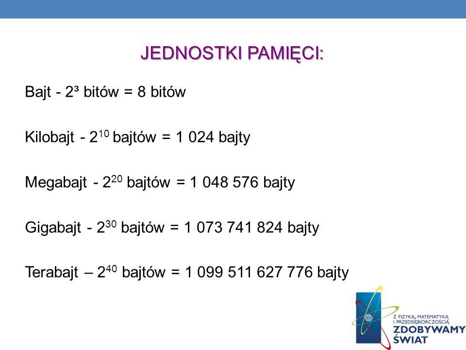 JEDNOSTKI PAMIĘCI: Bajt - 2³ bitów = 8 bitów Kilobajt - 2 10 bajtów = 1 024 bajty Megabajt - 2 20 bajtów = 1 048 576 bajty Gigabajt - 2 30 bajtów = 1