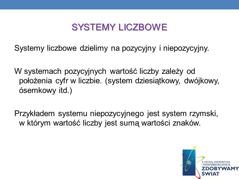SYSTEMY LICZBOWE Systemy liczbowe dzielimy na pozycyjny i niepozycyjny. W systemach pozycyjnych wartość liczby zależy od położenia cyfr w liczbie. (sy