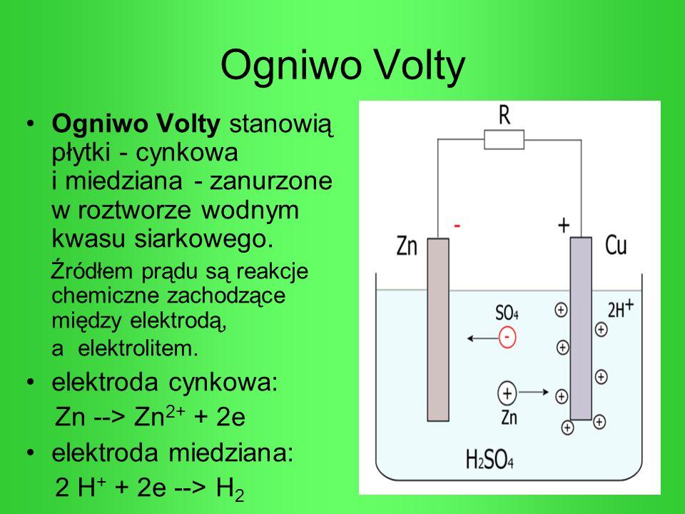 Ogniwo Volty Ogniwo Volty stanowią płytki - cynkowa i miedziana - zanurzone w roztworze wodnym kwasu siarkowego. Źródłem prądu są reakcje chemiczne za