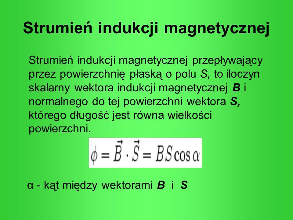 Strumień indukcji magnetycznej Strumień indukcji magnetycznej przepływający przez powierzchnię płaską o polu S, to iloczyn skalarny wektora indukcji m