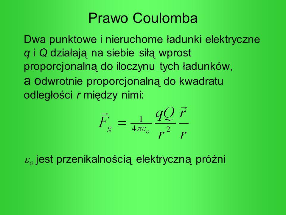 Prawo Coulomba Dwa punktowe i nieruchome ładunki elektryczne q i Q działają na siebie siłą wprost proporcjonalną do iloczynu tych ładunków, a o dwrotn