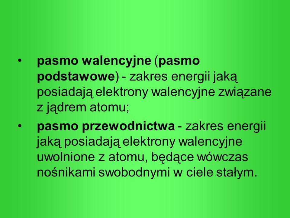 pasmo walencyjne (pasmo podstawowe) - zakres energii jaką posiadają elektrony walencyjne związane z jądrem atomu; pasmo przewodnictwa - zakres energii