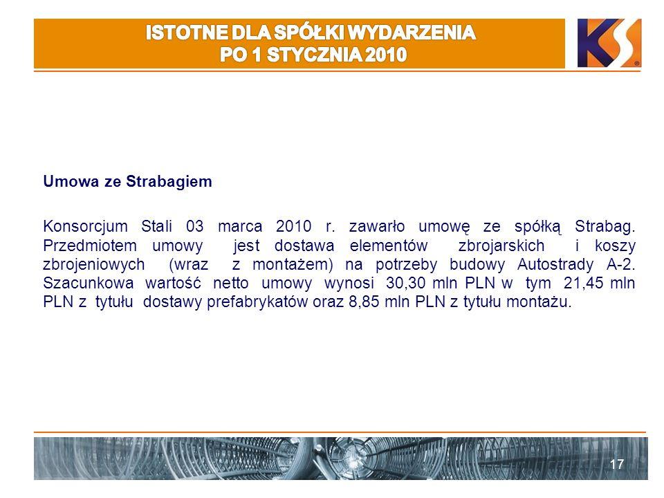 Umowa ze Strabagiem Konsorcjum Stali 03 marca 2010 r. zawarło umowę ze spółką Strabag. Przedmiotem umowy jest dostawa elementów zbrojarskich i koszy z
