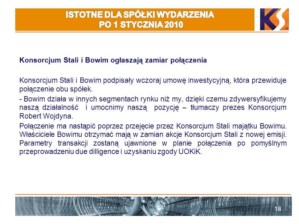 Konsorcjum Stali i Bowim ogłaszają zamiar połączenia Konsorcjum Stali i Bowim podpisały wczoraj umowę inwestycyjną, która przewiduje połączenie obu sp