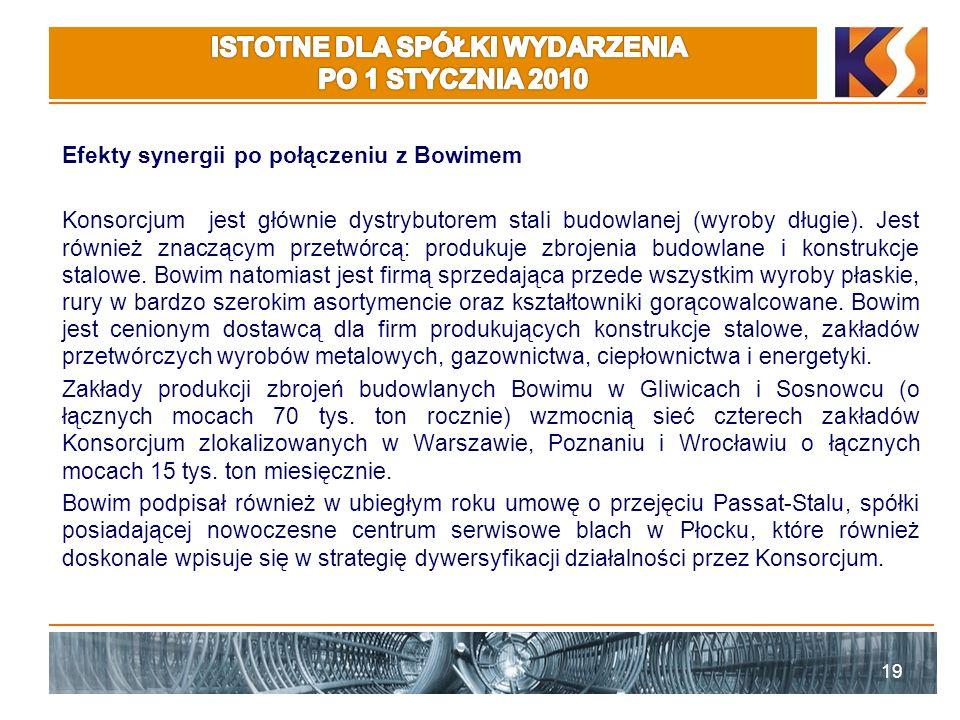 Efekty synergii po połączeniu z Bowimem Konsorcjum jest głównie dystrybutorem stali budowlanej (wyroby długie). Jest również znaczącym przetwórcą: pro