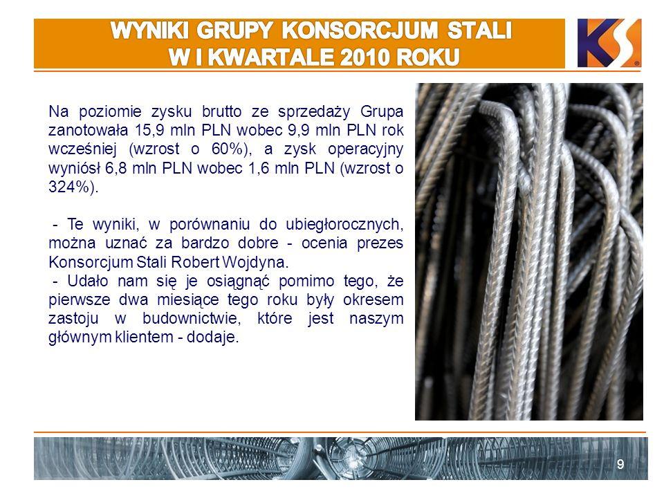 9 Na poziomie zysku brutto ze sprzedaży Grupa zanotowała 15,9 mln PLN wobec 9,9 mln PLN rok wcześniej (wzrost o 60%), a zysk operacyjny wyniósł 6,8 ml