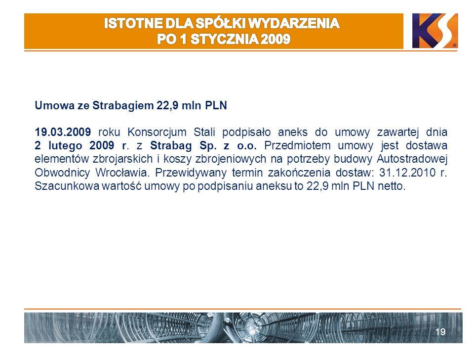 Umowa ze Strabagiem 22,9 mln PLN 19.03.2009 roku Konsorcjum Stali podpisało aneks do umowy zawartej dnia 2 lutego 2009 r. z Strabag Sp. z o.o. Przedmi