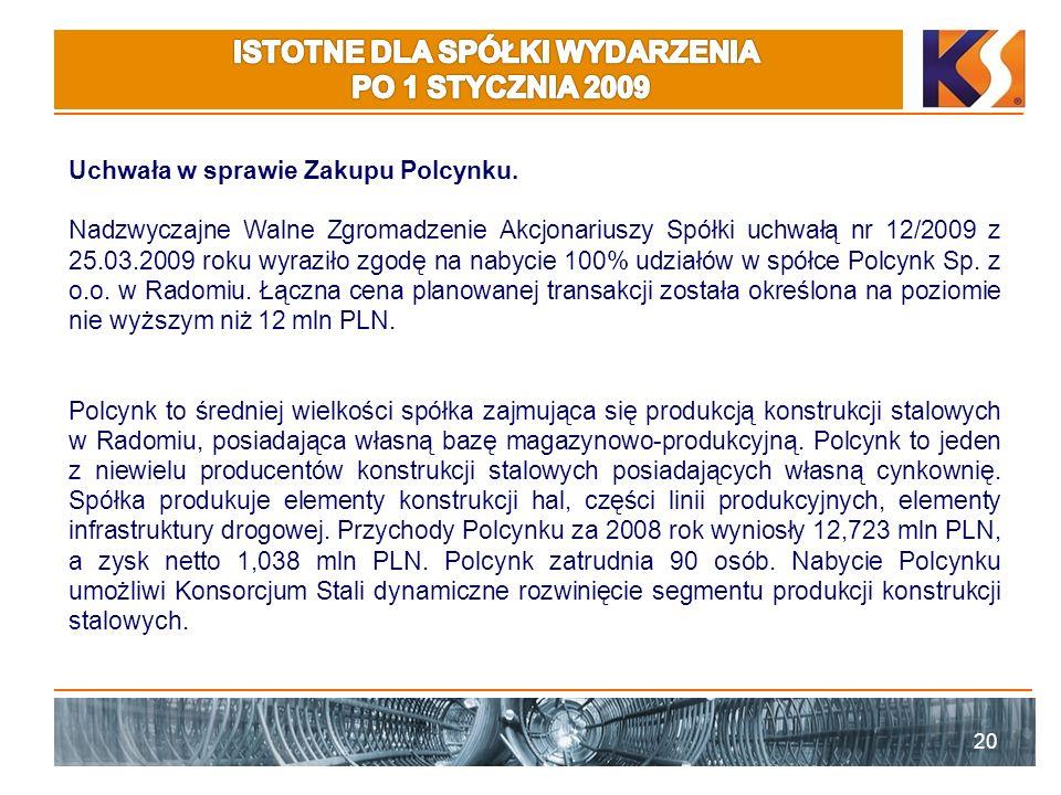 Uchwała w sprawie Zakupu Polcynku. Nadzwyczajne Walne Zgromadzenie Akcjonariuszy Spółki uchwałą nr 12/2009 z 25.03.2009 roku wyraziło zgodę na nabycie
