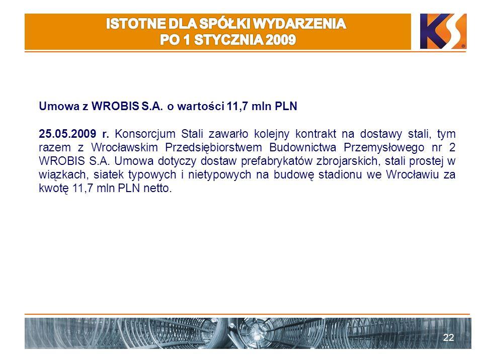 22 Umowa z WROBIS S.A. o wartości 11,7 mln PLN 25.05.2009 r. Konsorcjum Stali zawarło kolejny kontrakt na dostawy stali, tym razem z Wrocławskim Przed