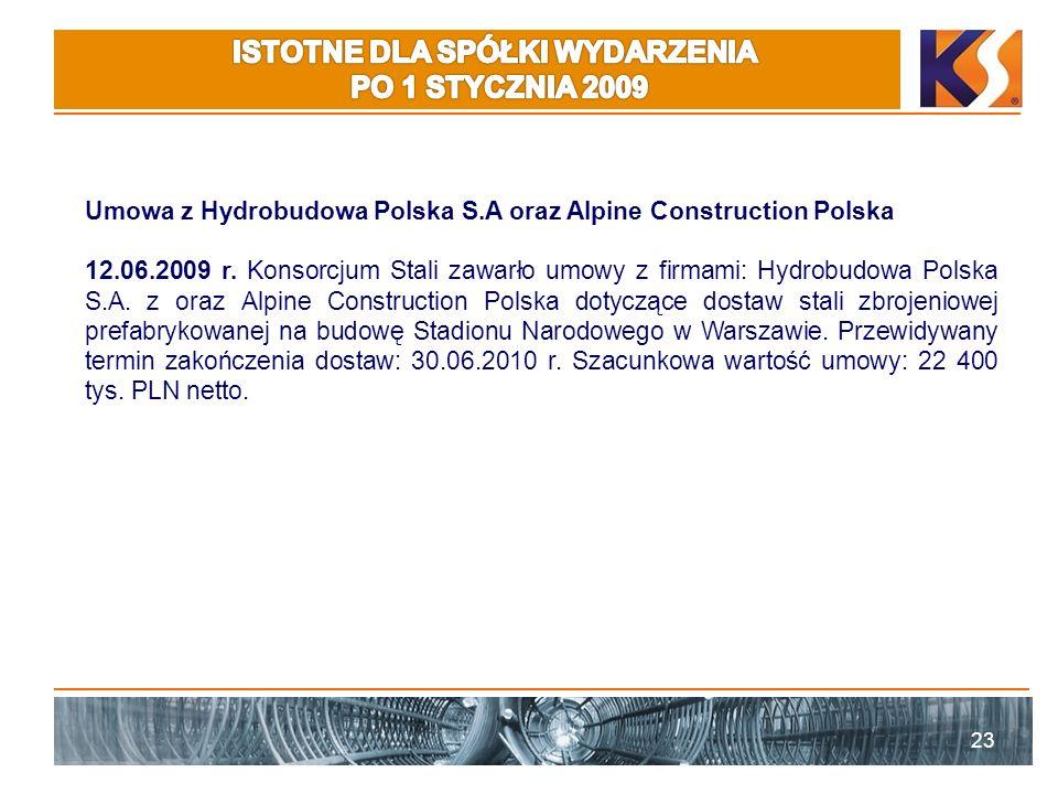 23 Umowa z Hydrobudowa Polska S.A oraz Alpine Construction Polska 12.06.2009 r. Konsorcjum Stali zawarło umowy z firmami: Hydrobudowa Polska S.A. z or