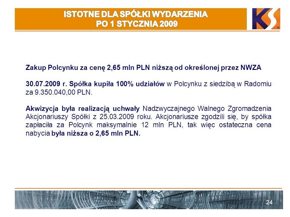 Zakup Polcynku za cenę 2,65 mln PLN niższą od określonej przez NWZA 30.07.2009 r. Spółka kupiła 100% udziałów w Polcynku z siedzibą w Radomiu za 9.350