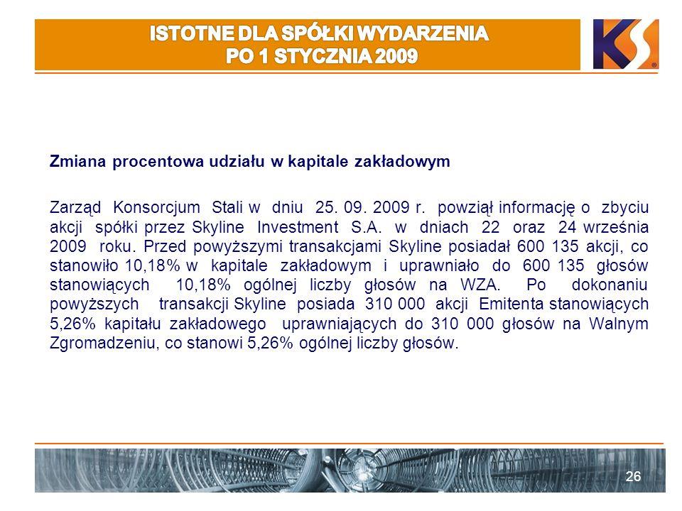 Zmiana procentowa udziału w kapitale zakładowym Zarząd Konsorcjum Stali w dniu 25. 09. 2009 r. powziął informację o zbyciu akcji spółki przez Skyline