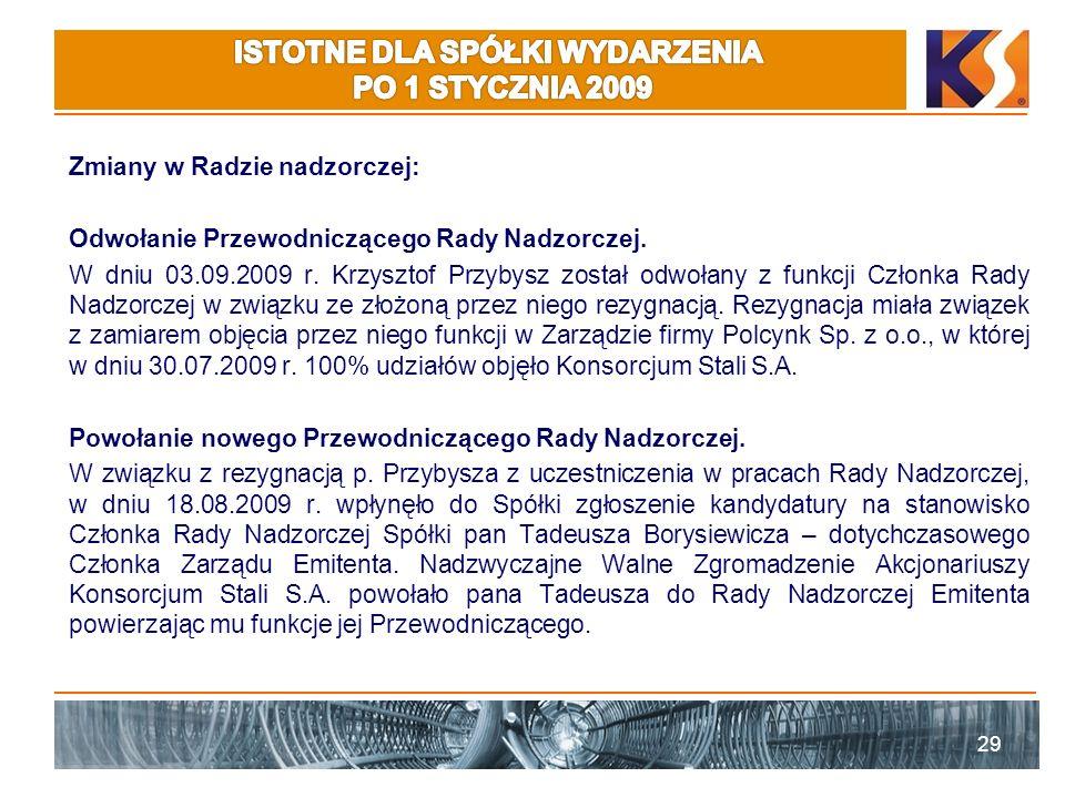 Zmiany w Radzie nadzorczej: Odwołanie Przewodniczącego Rady Nadzorczej. W dniu 03.09.2009 r. Krzysztof Przybysz został odwołany z funkcji Członka Rady
