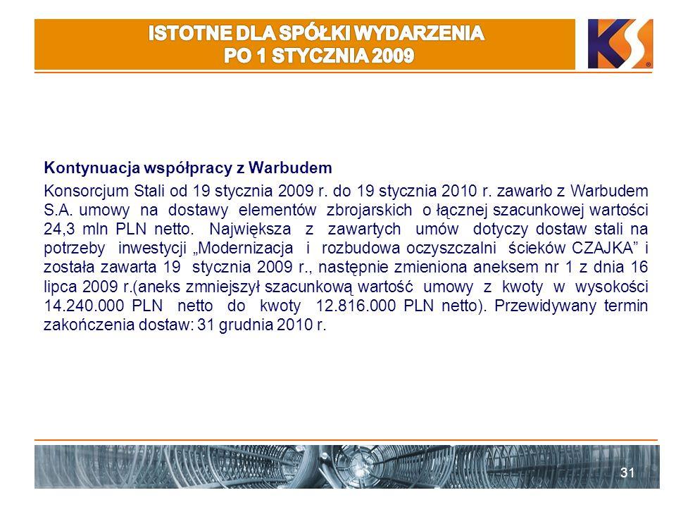 Kontynuacja współpracy z Warbudem Konsorcjum Stali od 19 stycznia 2009 r. do 19 stycznia 2010 r. zawarło z Warbudem S.A. umowy na dostawy elementów zb