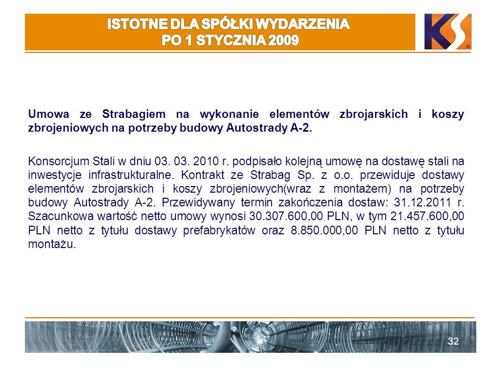 Umowa ze Strabagiem na wykonanie elementów zbrojarskich i koszy zbrojeniowych na potrzeby budowy Autostrady A-2. Konsorcjum Stali w dniu 03. 03. 2010