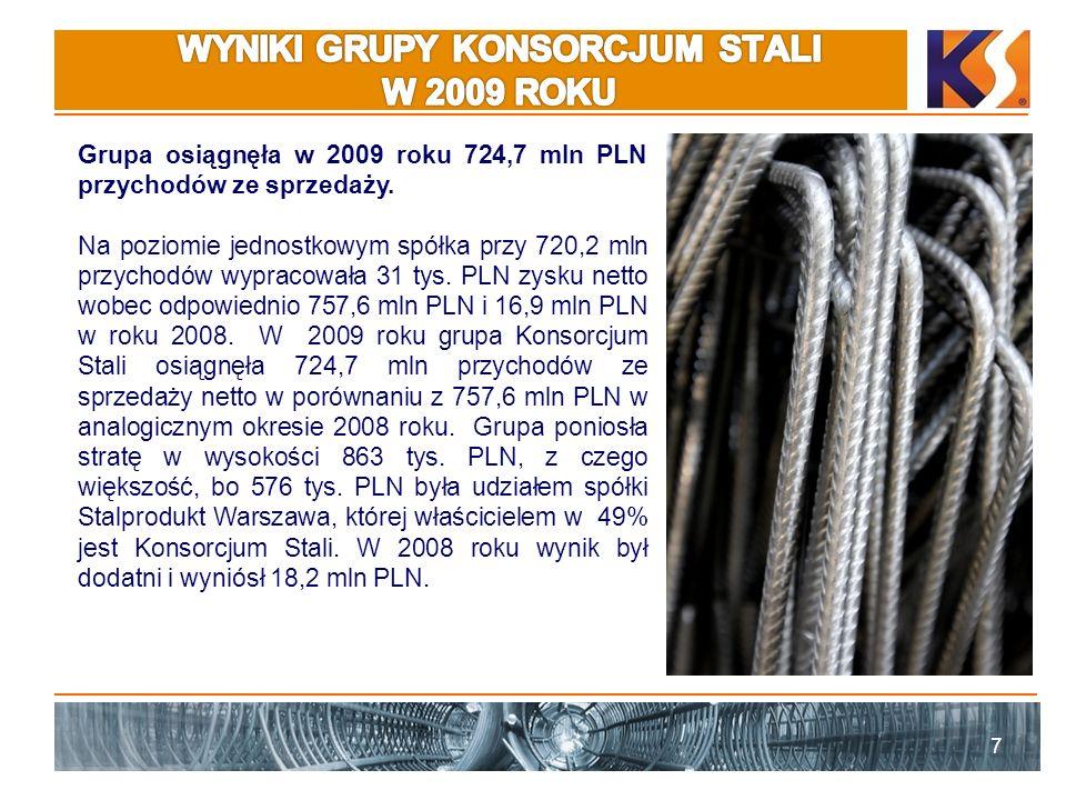 7 Grupa osiągnęła w 2009 roku 724,7 mln PLN przychodów ze sprzedaży. Na poziomie jednostkowym spółka przy 720,2 mln przychodów wypracowała 31 tys. PLN
