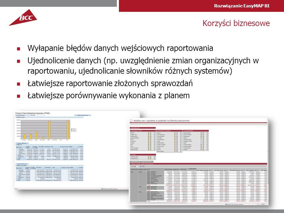Rozwiązanie EasyMAP BI Korzyści biznesowe Wyłapanie błędów danych wejściowych raportowania Ujednolicenie danych (np. uwzględnienie zmian organizacyjny