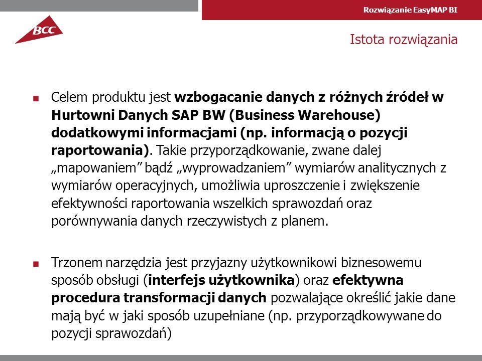 Rozwiązanie EasyMAP BI Istota rozwiązania Celem produktu jest wzbogacanie danych z różnych źródeł w Hurtowni Danych SAP BW (Business Warehouse) dodatk