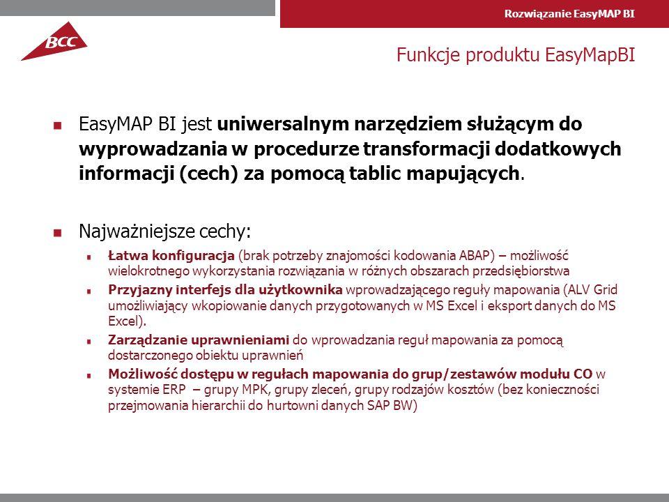 Rozwiązanie EasyMAP BI Funkcje produktu EasyMapBI EasyMAP BI jest uniwersalnym narzędziem służącym do wyprowadzania w procedurze transformacji dodatko