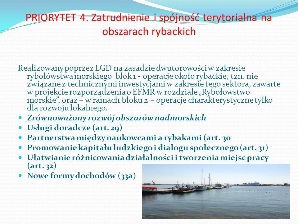 PRIORYTET 4. Zatrudnienie i spójność terytorialna na obszarach rybackich Realizowany poprzez LGD na zasadzie dwutorowości w zakresie rybołówstwa morsk
