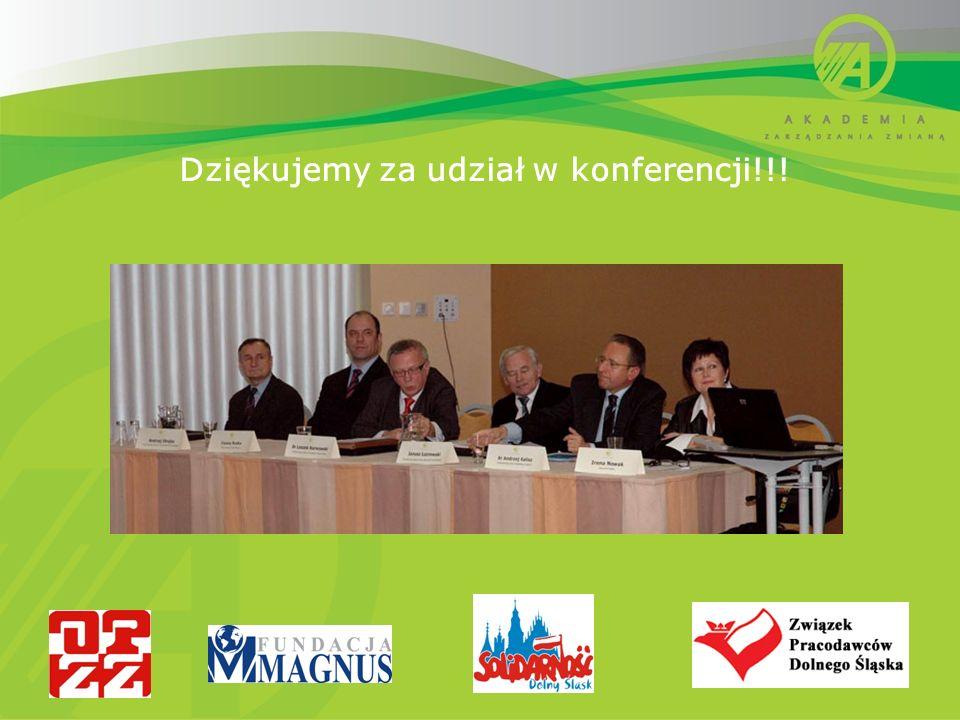 Dziękujemy za udział w konferencji!!!