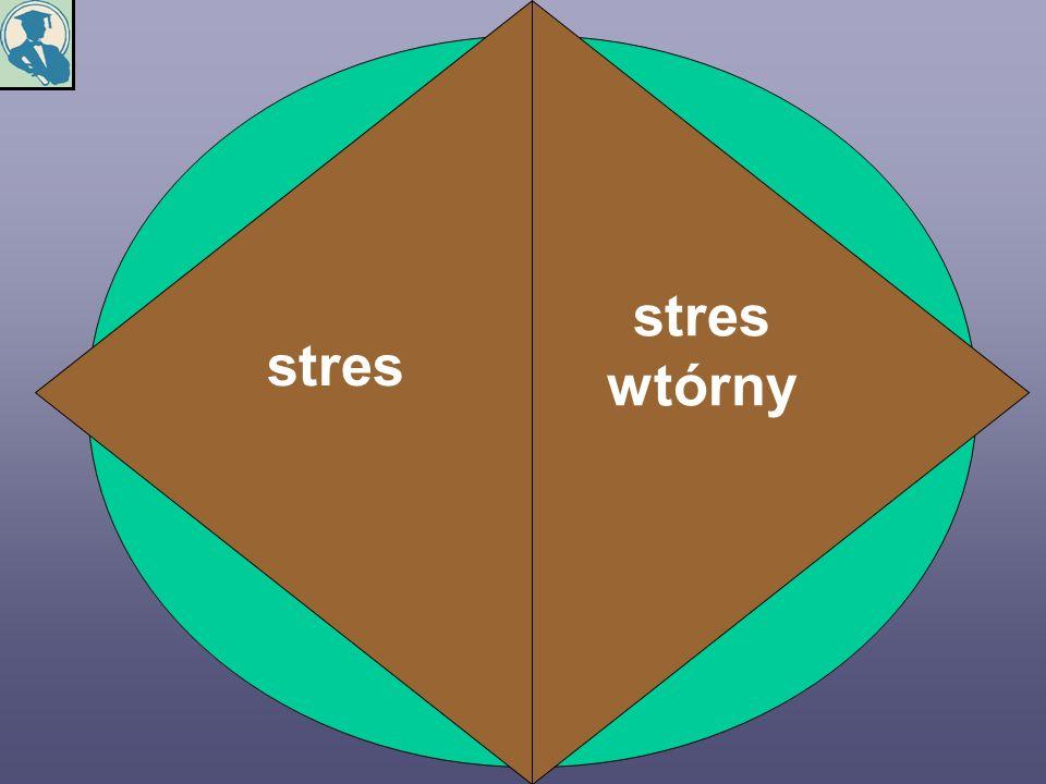 energia uczenia się stres stres wtórny