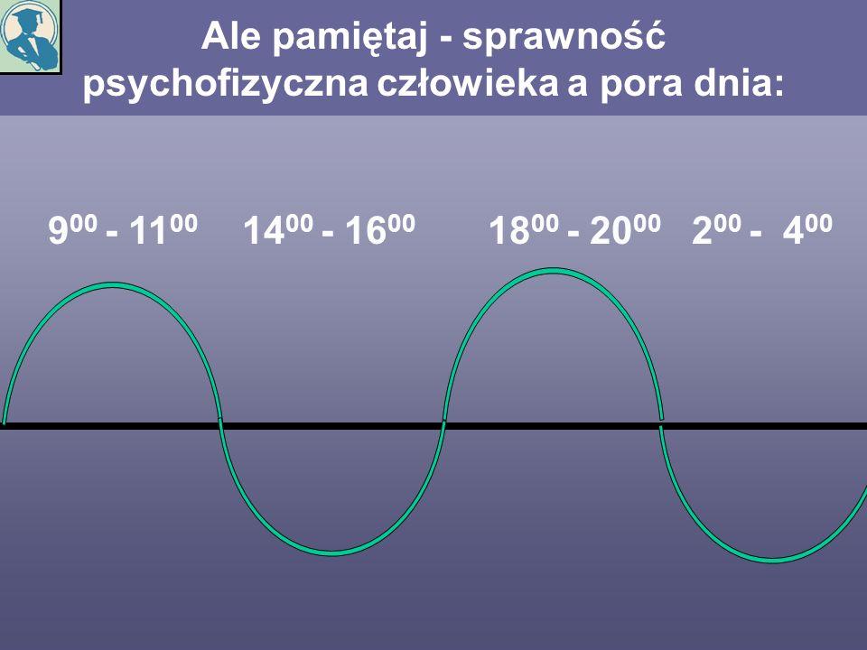 Ale pamiętaj - sprawność psychofizyczna człowieka a pora dnia: 9 00 - 11 00 14 00 - 16 00 18 00 - 20 00 2 00 - 4 00