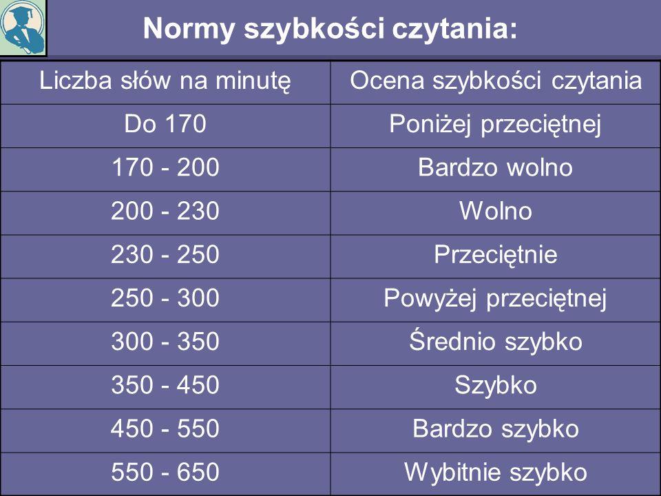 Normy szybkości czytania: Liczba słów na minutęOcena szybkości czytania Do 170Poniżej przeciętnej 170 - 200Bardzo wolno 200 - 230Wolno 230 - 250Przeci