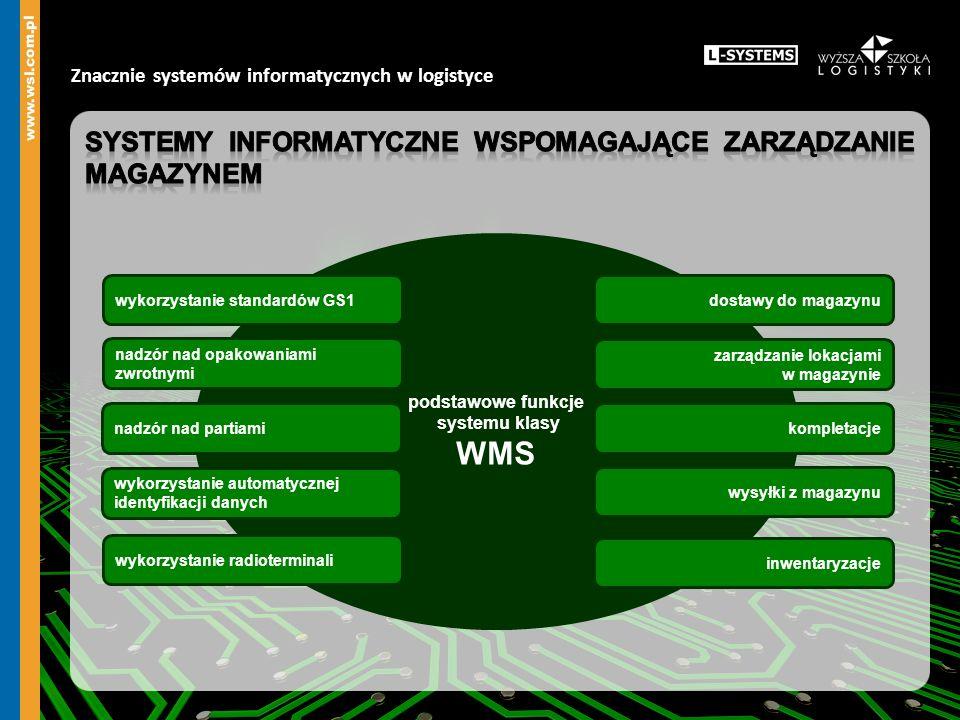 Znacznie systemów informatycznych w logistyce podstawowe funkcje systemu klasy WMS dostawy do magazynu zarządzanie lokacjami w magazynie kompletacje w