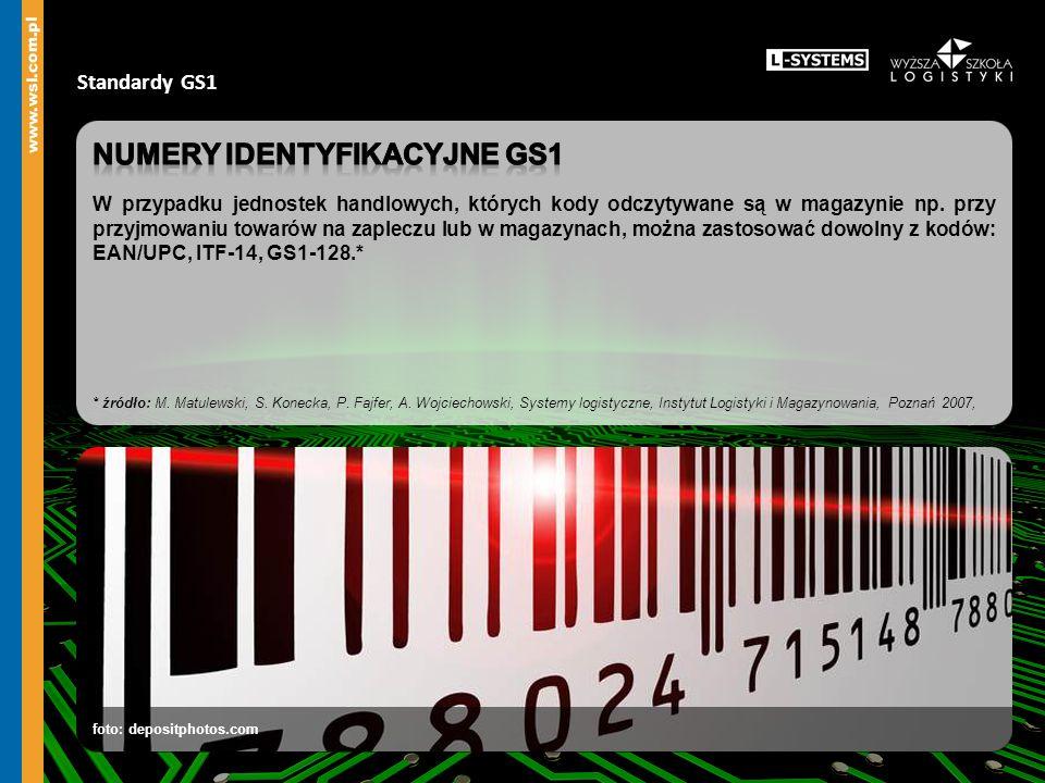 Standardy GS1 foto: depositphotos.com