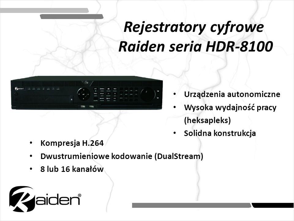 Raiden HDR-8116Raiden HDR-8108 16 kanałów8 kanałów 400 kl./s w D1 (25 kl./s w D1 na kanał) 200 kl./s w D1 (25 kl./s w D1 na kanał) H.264 8 x S-ATA (po 2 TB) lub 4 x S-ATA (po 2 TB) + DVD sumarycznie maks.