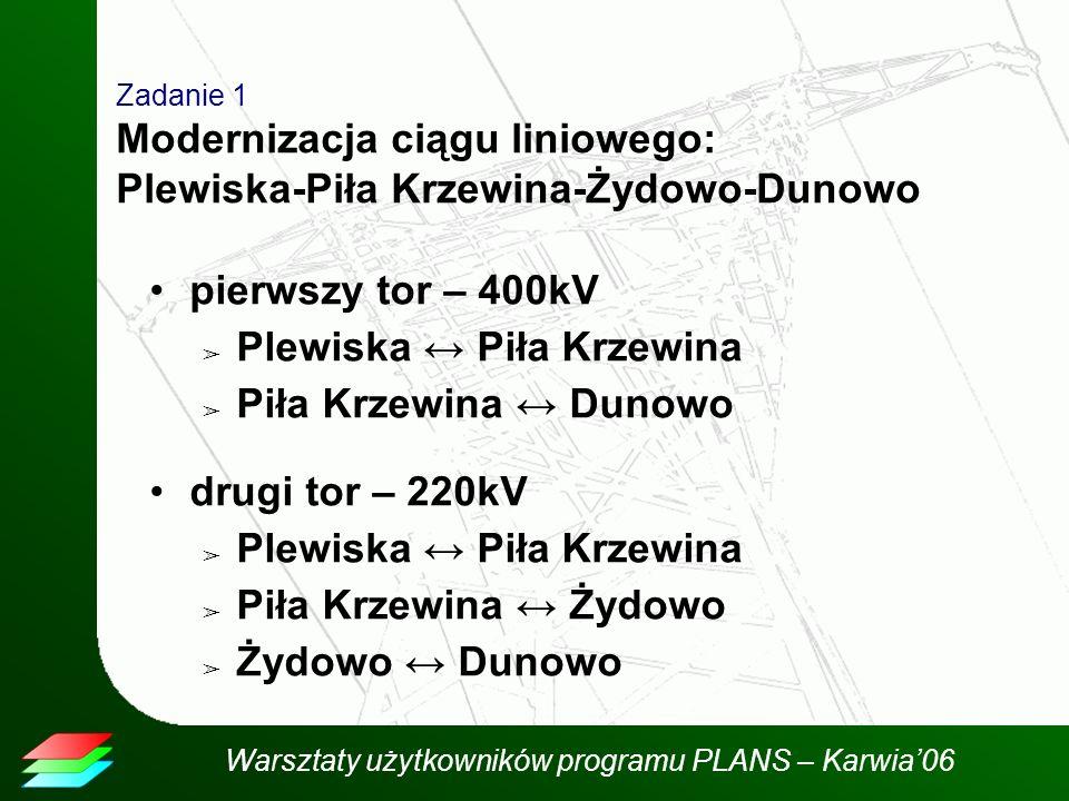 Warsztaty użytkowników programu PLANS – Karwia06 Zadanie 1 Modernizacja ciągu liniowego: Plewiska-Piła Krzewina-Żydowo-Dunowo pierwszy tor – 400kV Ple