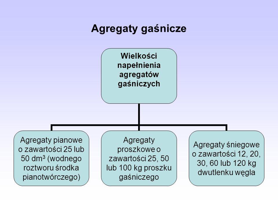Agregaty gaśnicze Wielkości napełnienia agregatów gaśniczych Agregaty pianowe o zawartości 25 lub 50 dm 3 (wodnego roztworu środka pianotwórczego) Agr