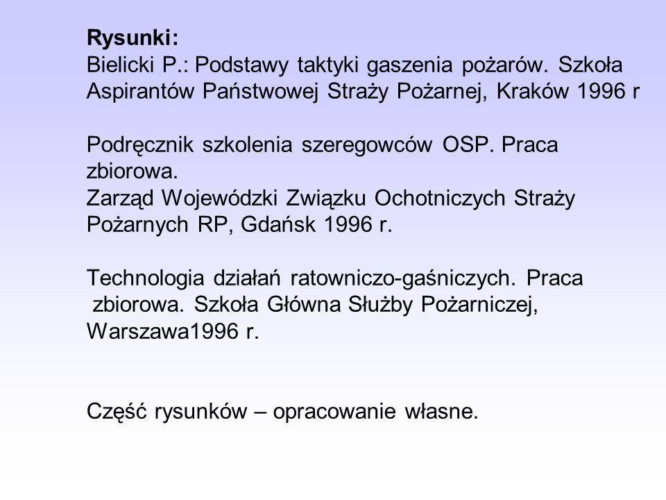 Rysunki: Bielicki P.: Podstawy taktyki gaszenia pożarów. Szkoła Aspirantów Państwowej Straży Pożarnej, Kraków 1996 r Podręcznik szkolenia szeregowców
