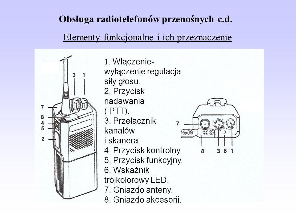 Obsługa radiotelefonów przenośnych c.d. Elementy funkcjonalne i ich przeznaczenie 1. Włączenie- wyłączenie regulacja siły głosu. 2. Przycisk nadawania