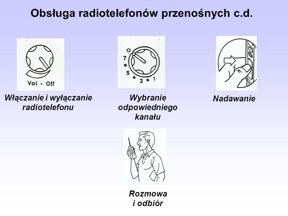 Obsługa radiotelefonów przenośnych c.d. Włączanie i wyłączanie radiotelefonu Wybranie odpowiedniego kanału Nadawanie Rozmowa i odbiór