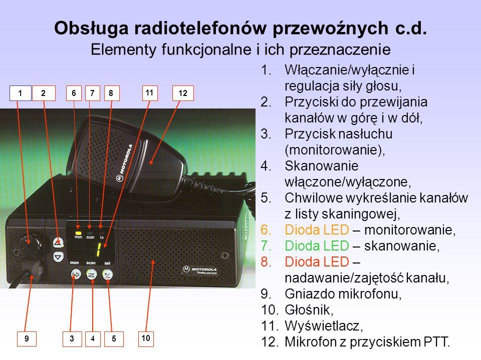 Obsługa radiotelefonów przewoźnych c.d. Elementy funkcjonalne i ich przeznaczenie 1.Włączanie/wyłącznie i regulacja siły głosu, 2.Przyciski do przewij