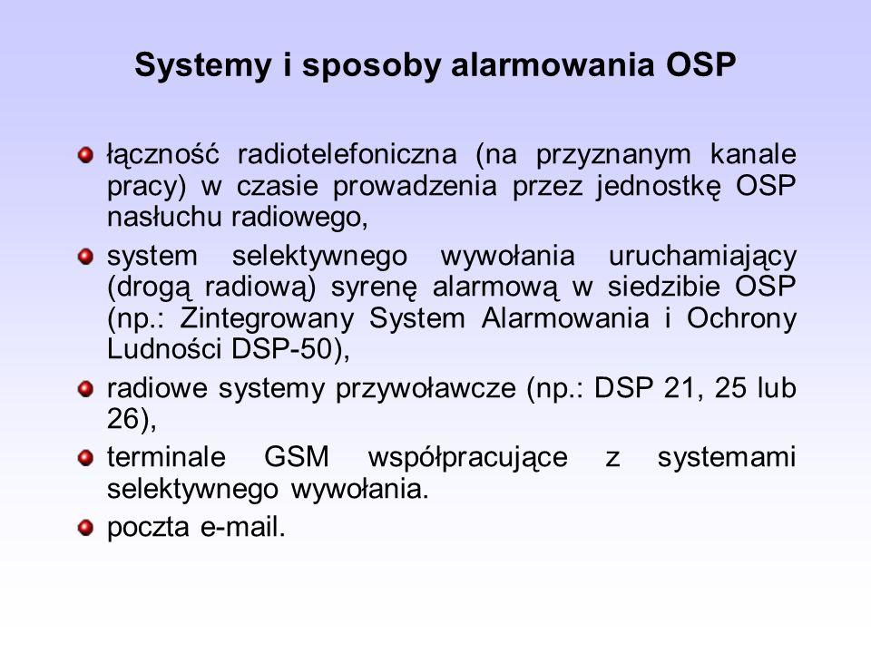 Systemy i sposoby alarmowania OSP łączność radiotelefoniczna (na przyznanym kanale pracy) w czasie prowadzenia przez jednostkę OSP nasłuchu radiowego,