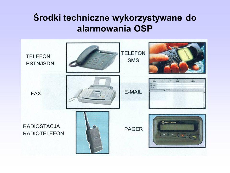 Obsługa radiotelefonów przenośnych c.d.Elementy funkcjonalne i ich przeznaczenie 1.