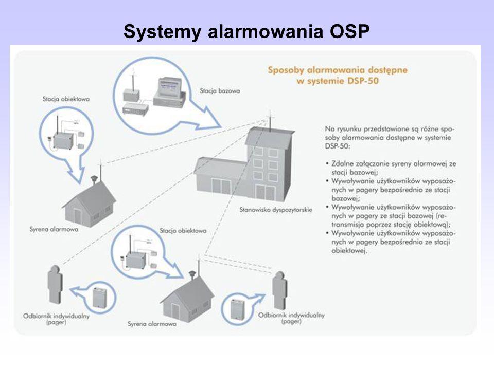 Systemy alarmowania OSP (DSP52BM i DTG52)