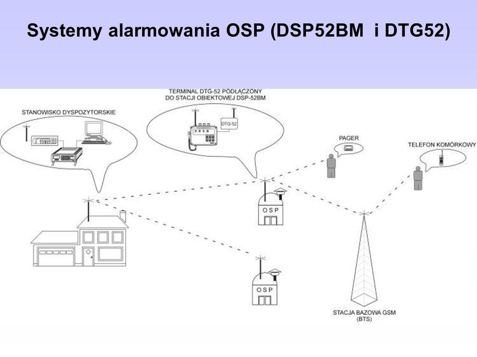 Zasady organizacji łączności w zastępie OSP Po wszczęciu alarmu, W czasie dojazdu do miejsca zdarzenia, Na miejscu akcji: zastęp pracuje na terenie akcji ratowniczo-gaśniczej jako jednostka samodzielna, zastęp pracuje na odcinku bojowym.