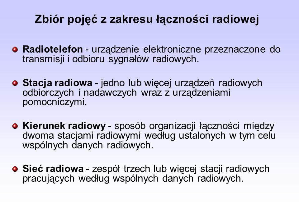 Zbiór pojęć z zakresu łączności radiowej Radiotelefon - urządzenie elektroniczne przeznaczone do transmisji i odbioru sygnałów radiowych. Stacja radio