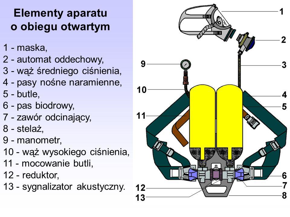 1 - maska, 2 - automat oddechowy, 3 - wąż średniego ciśnienia, 4 - pasy nośne naramienne, 5 - butle, 6 - pas biodrowy, 7 - zawór odcinający, 8 - stela