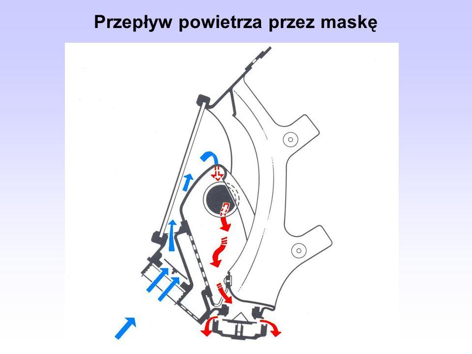 Przepływ powietrza przez maskę