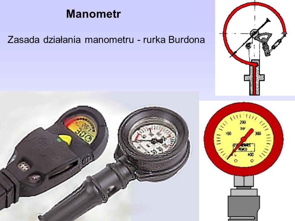 Manometr Zasada działania manometru - rurka Burdona
