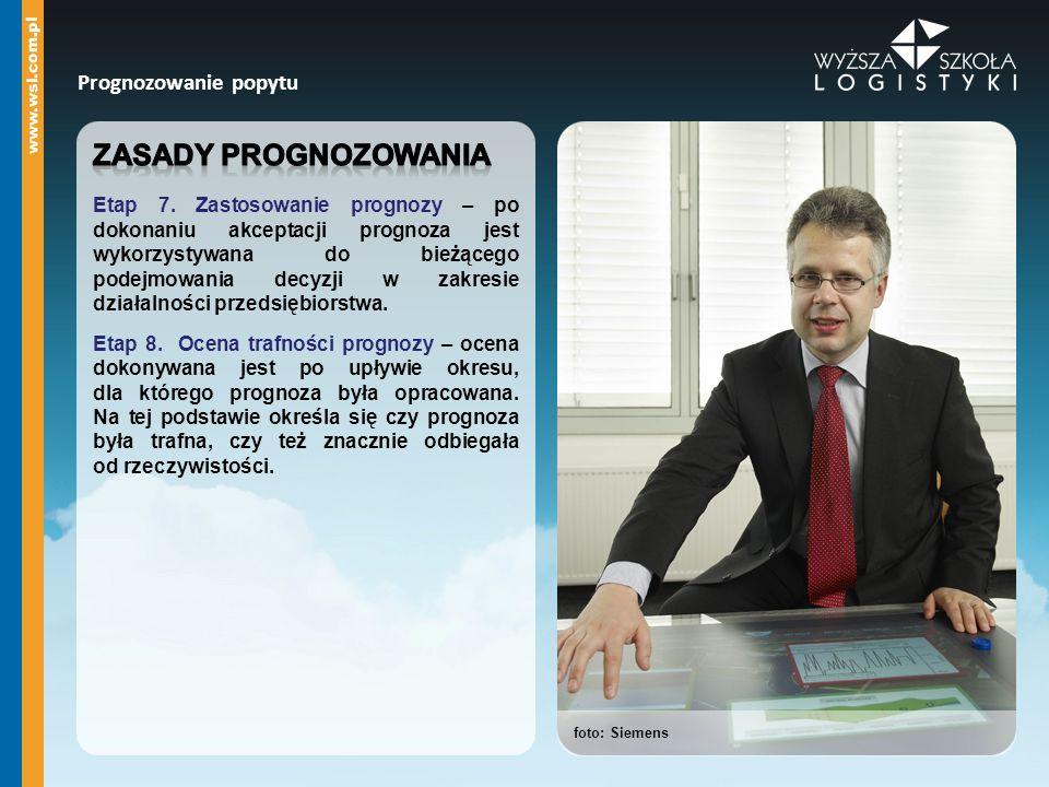 foto: Siemens Prognozowanie popytu