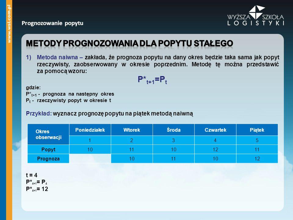 Okres obserwacji PoniedziałekWtorekŚrodaCzwartekPiątek 12345 Popyt1011101211 Prognoza10111012