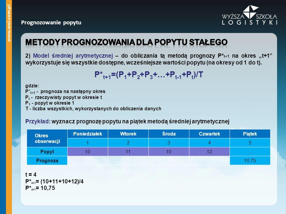 Prognozowanie popytu Okres obserwacji PoniedziałekWtorekŚrodaCzwartekPiątek 12345 Popyt10111012… Prognoza10,75